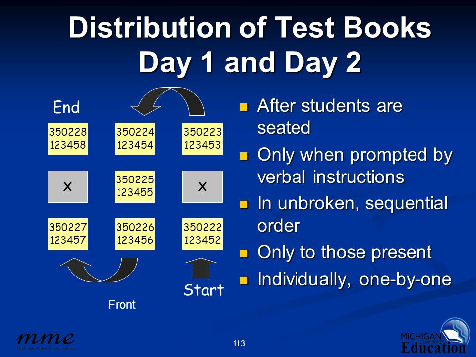 113 Distribution of Test Books Day 1 and Day 2 After students are seated Only when prompted by verbal instructions In unbroken, sequential order Only to those present Individually, one-by-one 350222 123452 X 350223 123453 350226 123456 350225 123455 350224 123454 X 350228 123458 Start End 350227 123457 Front