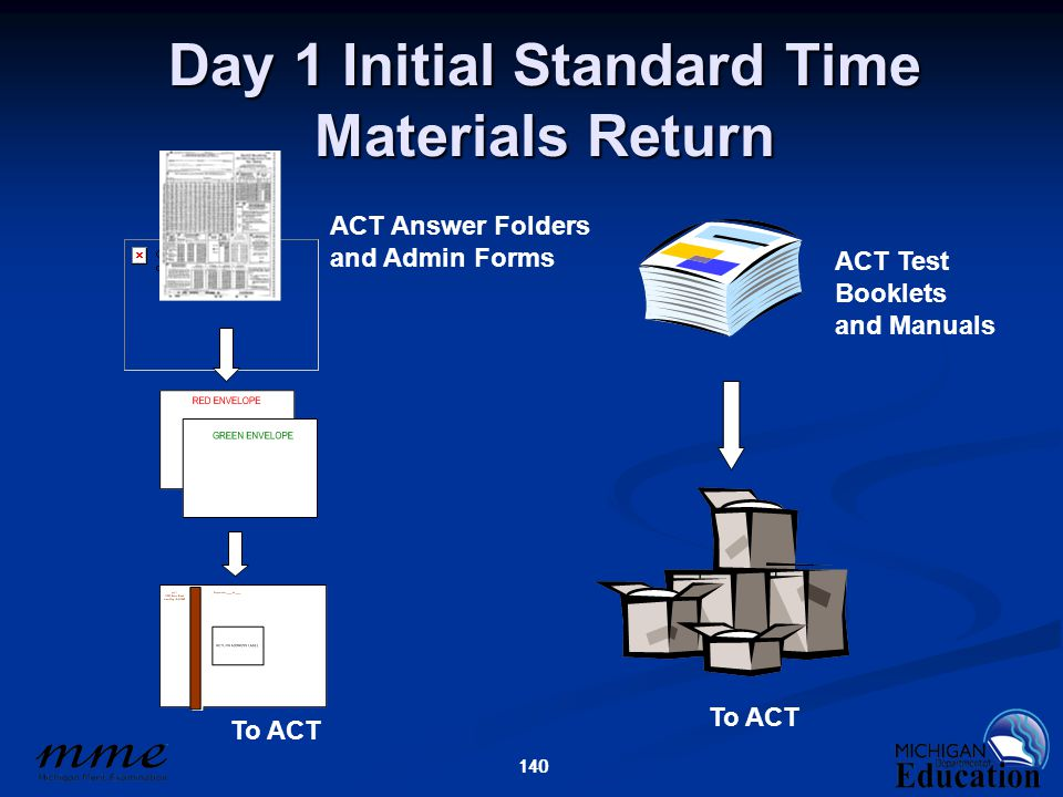 140 Day 1 Initial Standard Time Materials Return ACT Answer Folders and Admin Forms ACT Test Booklets and Manuals To ACT