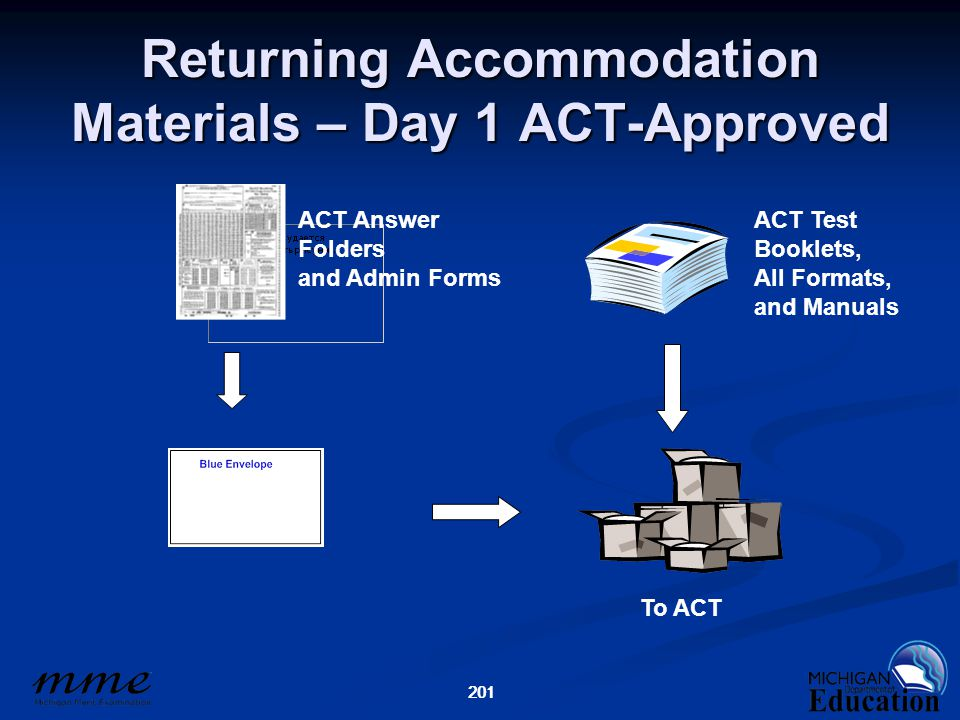 201 Returning Accommodation Materials – Day 1 ACT-Approved To ACT ACT Test Booklets, All Formats, and Manuals ACT Answer Folders and Admin Forms