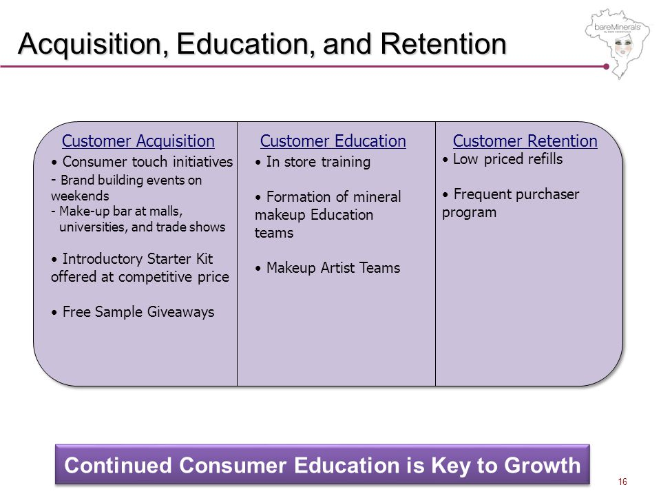Acquisition, Education, and Retention Continued Consumer Education is Key to Growth 16