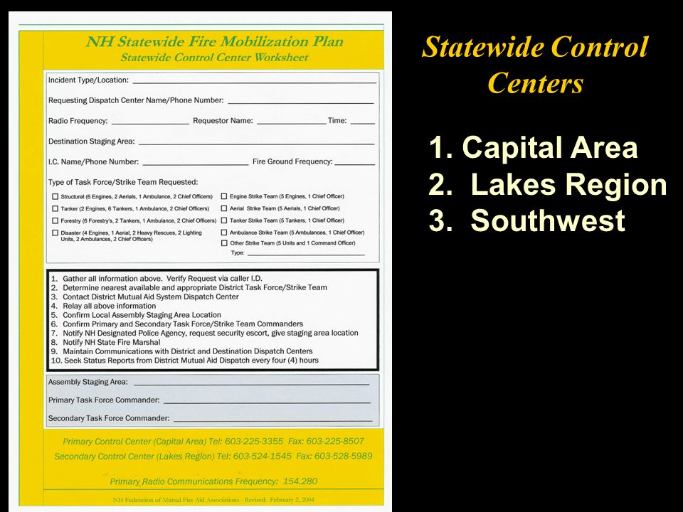 Statewide Control Centers 1. Capital Area 2. Lakes Region 3. Southwest