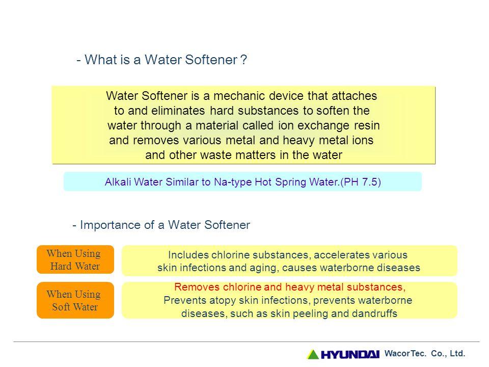 WacorTec. Co., Ltd. Water Softeners