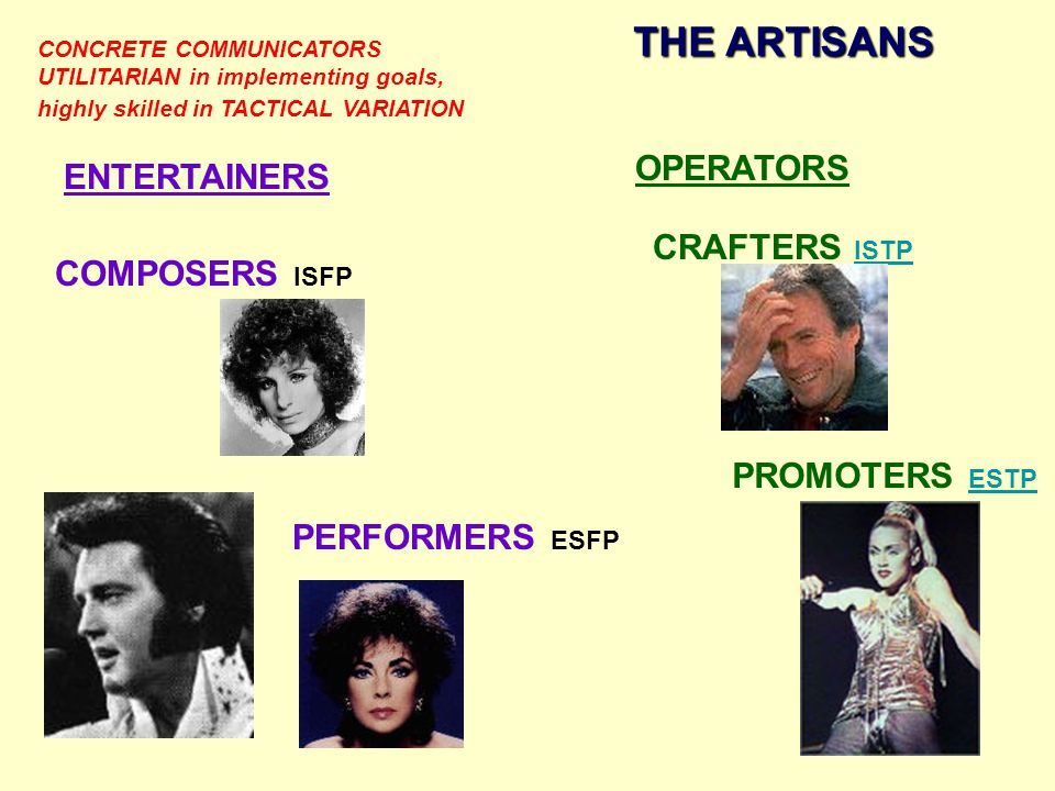 THE ARTISANS ENTERTAINERS OPERATORS COMPOSERS ISFP PROMOTERS ESTP ESTP PERFORMERS ESFP CRAFTERS ISTP ISTP CONCRETE COMMUNICATORS UTILITARIAN in implem