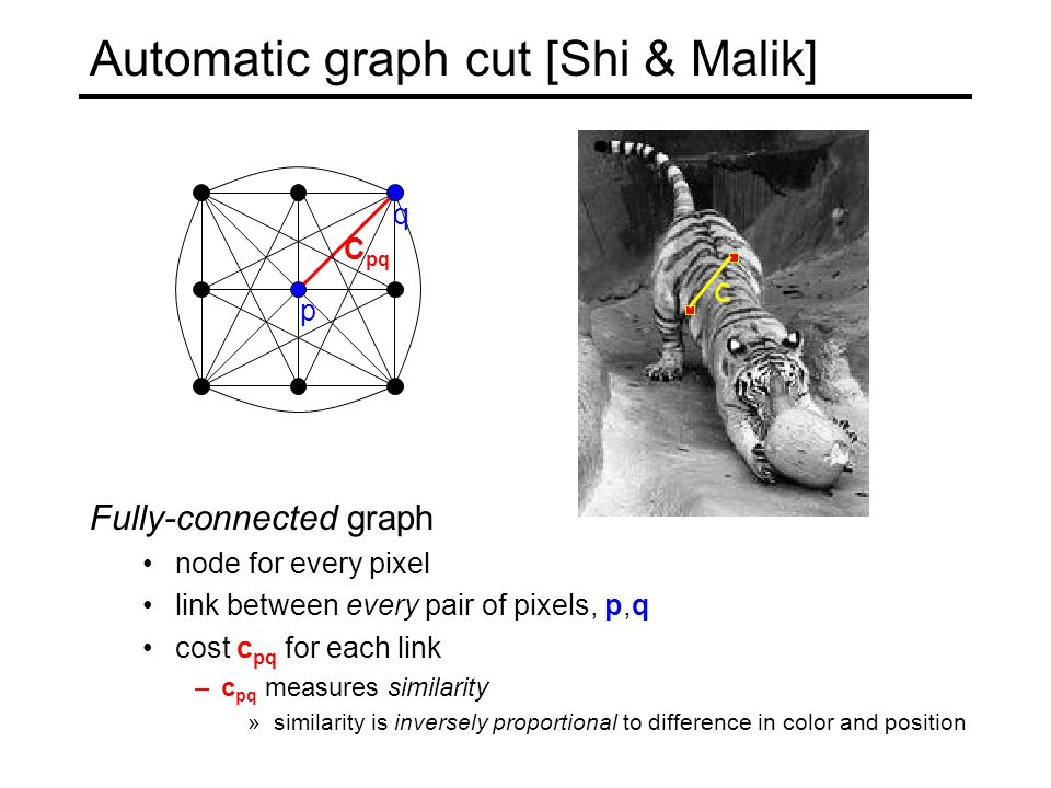 q Automatic graph cut [Shi & Malik] Fully-connected graph node for every pixel link between every pair of pixels, p,q cost c pq for each link –c pq me