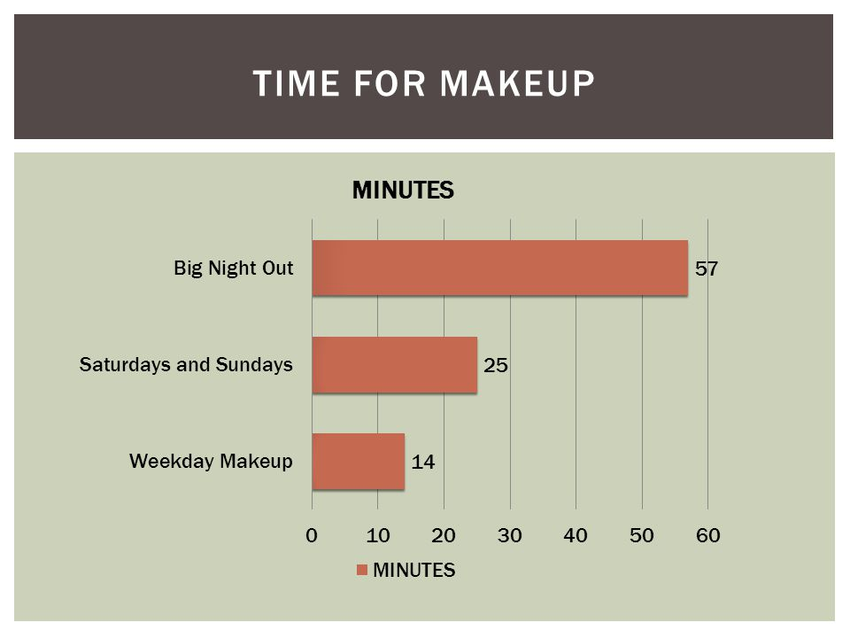 TIME FOR MAKEUP