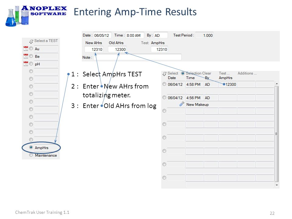 ChemTrak User Training 1.1 Entering Amp-Time Results 1 : Select AmpHrs TEST 3 : Enter Old AHrs from log 2 : Enter New AHrs from totalizing meter.