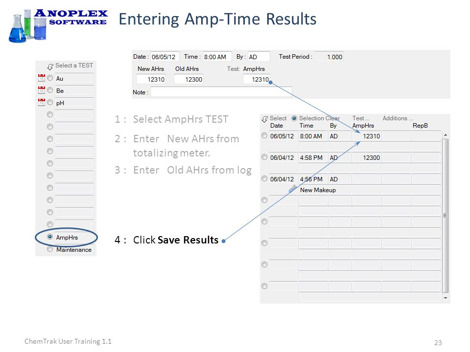 ChemTrak User Training 1.1 Entering Amp-Time Results 1 : Select Au TEST AHr boxes will update from AmpHrs log.