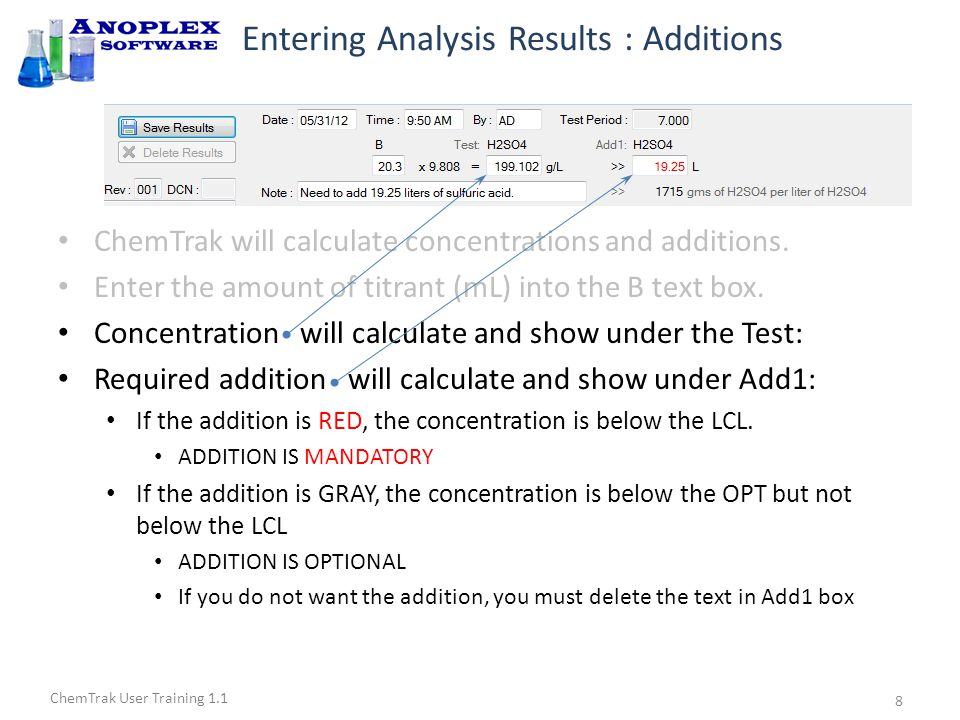 ChemTrak User Training 1.1 Entering Analysis Results : Saving Data Click the Save Results button to save the data The post-add concentration and the pre-add concentration will immediately show in the control and distribution charts.
