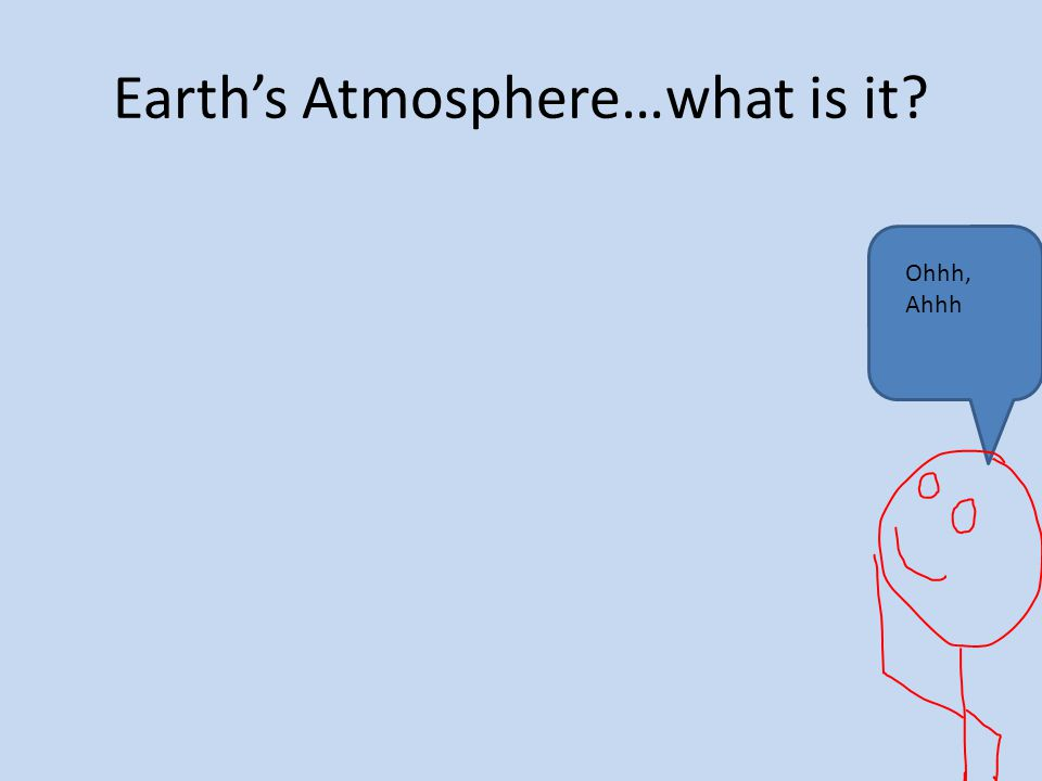 Earth's Atmosphere…what is it? Ohhh, Ahhh