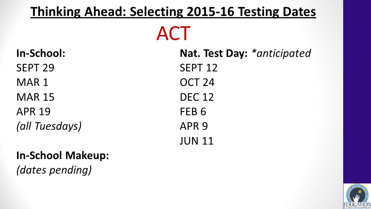 Thinking Ahead: Selecting 2015-16 Testing Dates WorkKeys Paper/Pencil:Internet: SEPT 30*Flexibility in window selection MAR 2 MAR 16NOV – FEB (this year) APR 20AUG/SEPT – DEC (past years) (all Wednesdays) P/P Makeup: (dates pending)