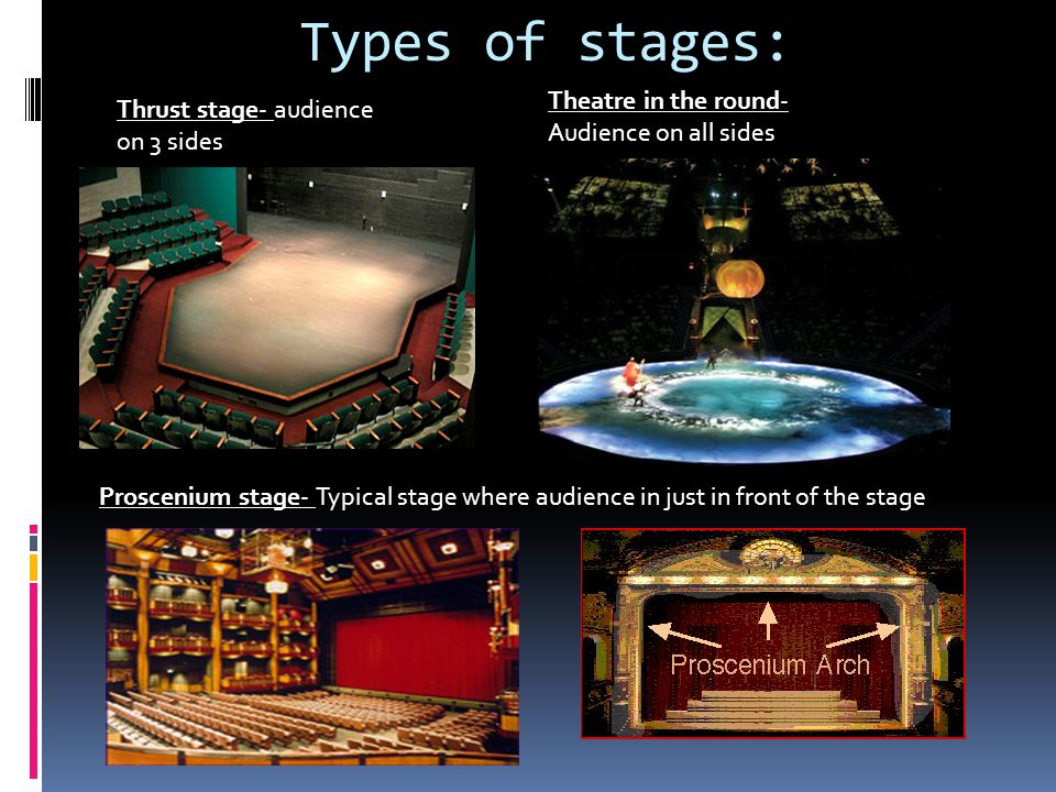 Types of stages: Thrust stage- audience on 3 sides Theatre in the round- Audience on all sides Proscenium stage- Typical stage where audience in just in front of the stage