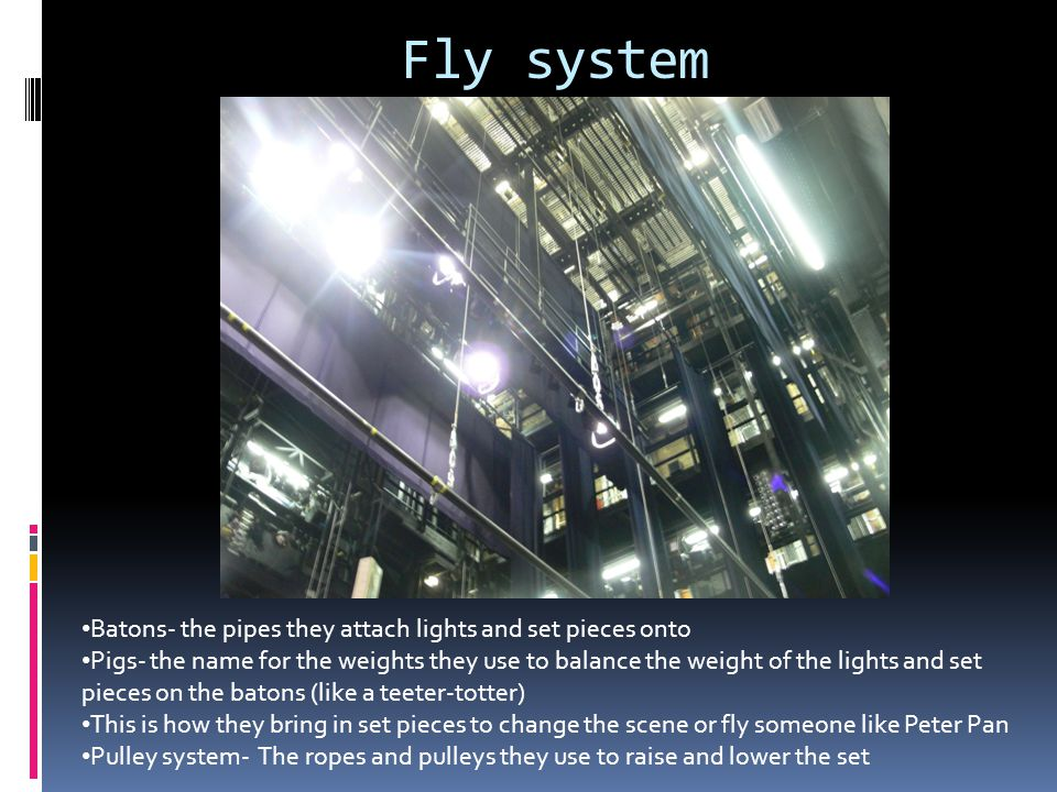 Fly system Batons- the pipes they attach lights and set pieces onto Pigs- the name for the weights they use to balance the weight of the lights and set pieces on the batons (like a teeter-totter) This is how they bring in set pieces to change the scene or fly someone like Peter Pan Pulley system- The ropes and pulleys they use to raise and lower the set