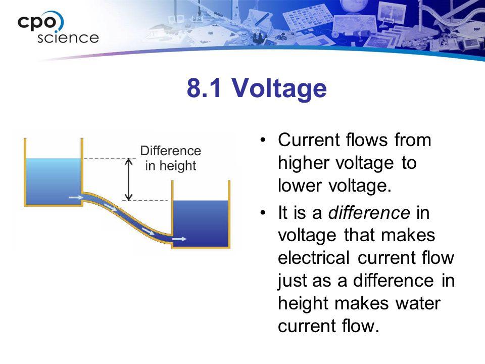 8.1 Voltage Current flows from higher voltage to lower voltage.