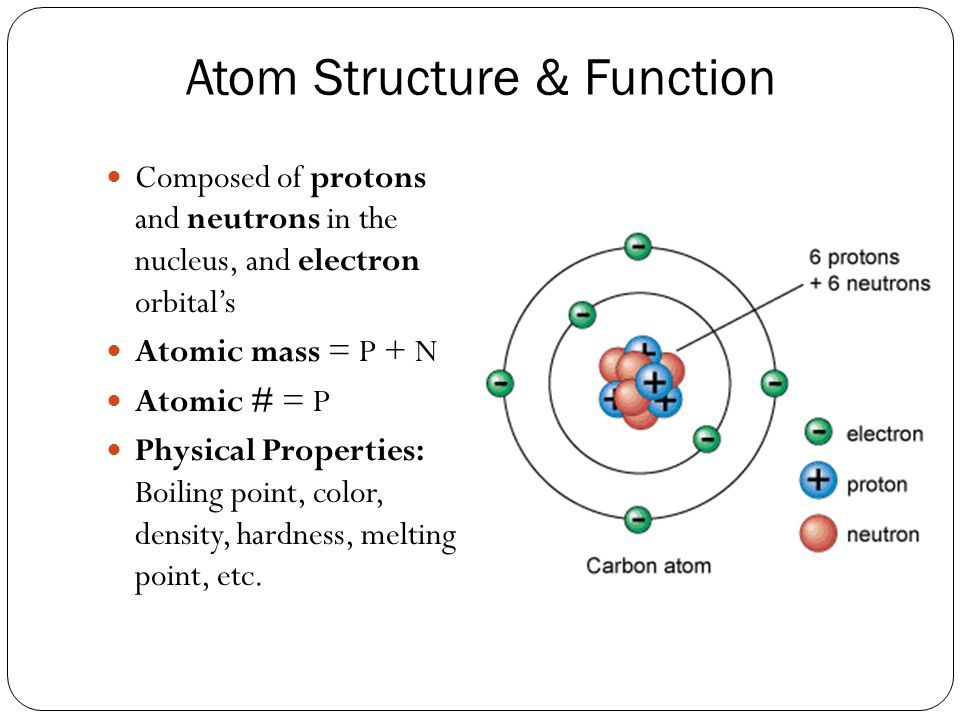 Composed of protons and neutrons in the nucleus, and electron orbital's Atomic mass = P + N Atomic # = P Physical Properties: Boiling point, color, de