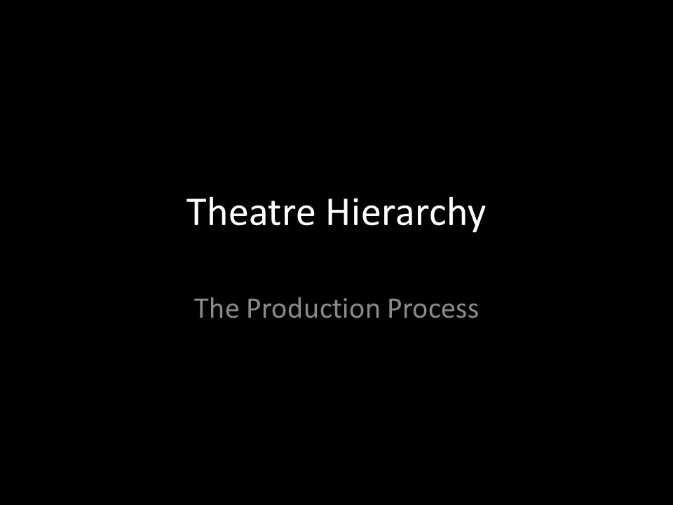 Theatre Hierarchy The Production Process