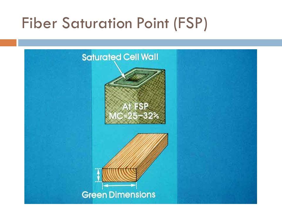Fiber Saturation Point (FSP)