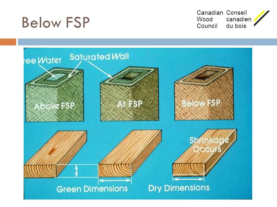 Below FSP Canadian Conseil Wood canadien Council du bois
