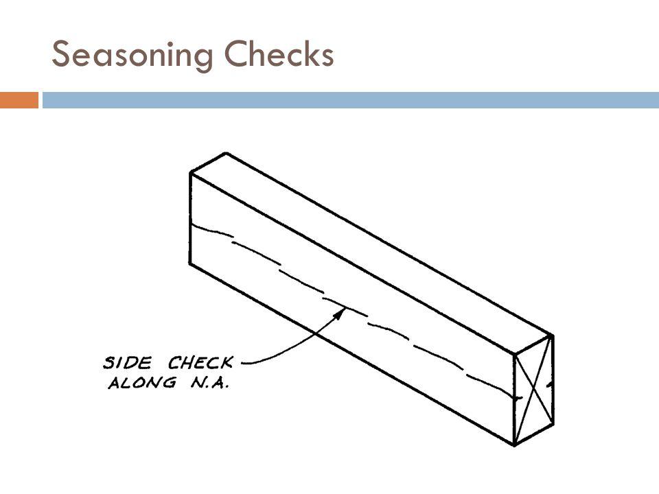 Seasoning Checks
