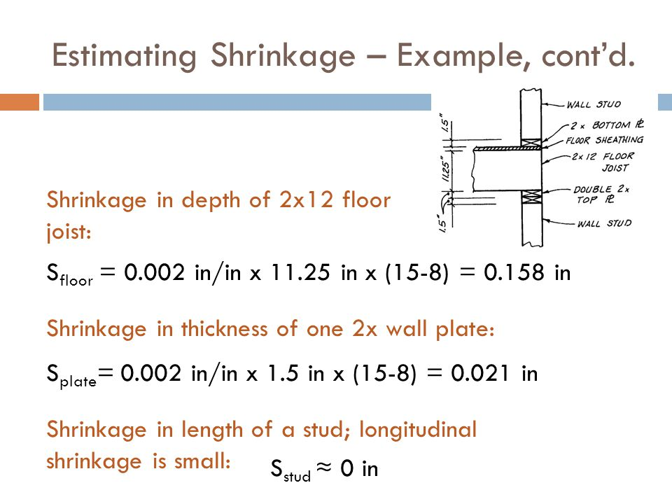 Estimating Shrinkage – Example, cont'd. Shrinkage in depth of 2x12 floor joist: S floor = 0.002 in/in x 11.25 in x (15-8) = 0.158 in Shrinkage in thic