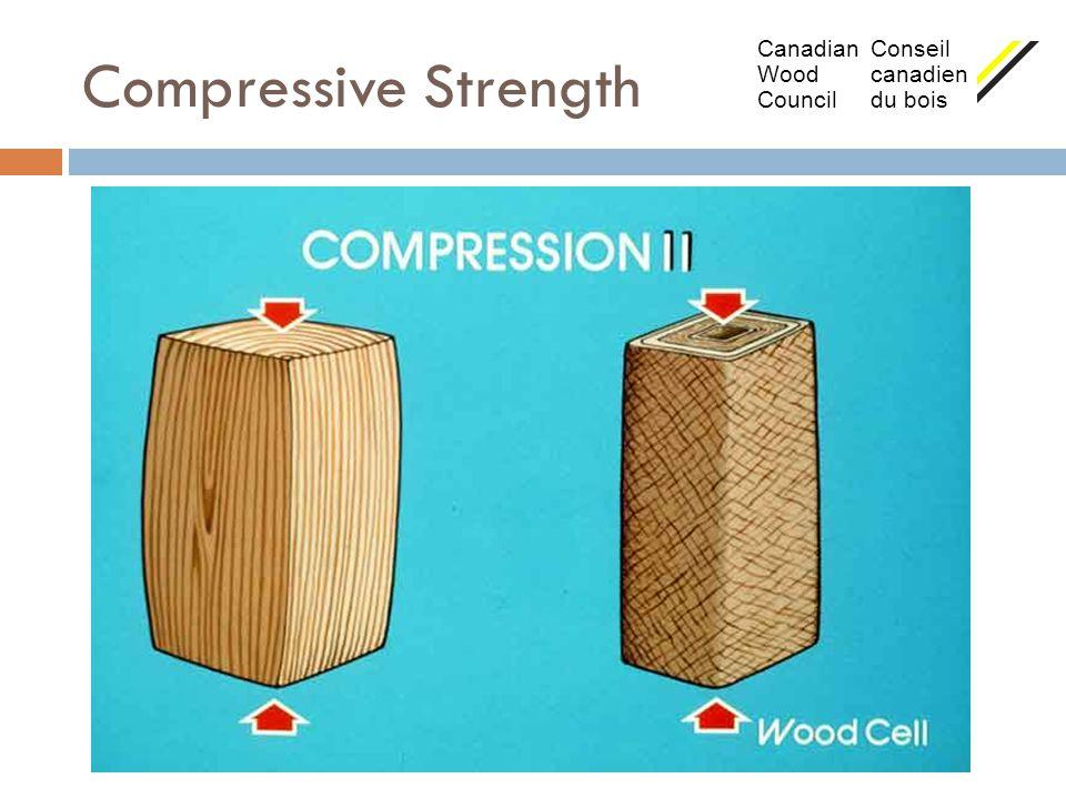 Compressive Strength Canadian Conseil Wood canadien Council du bois