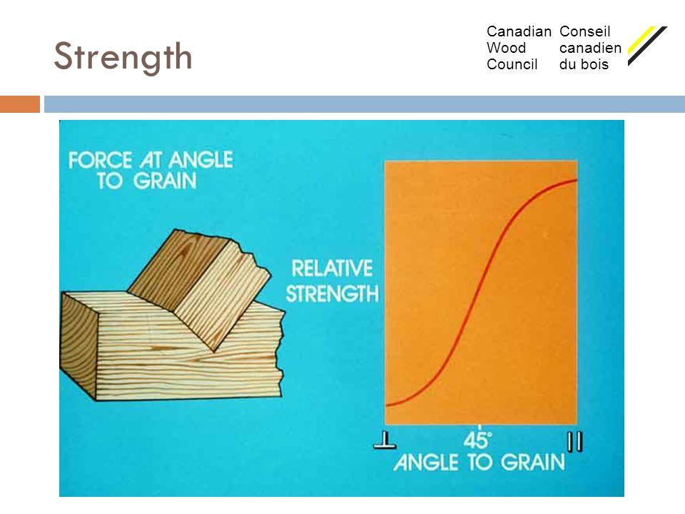 Strength Canadian Conseil Wood canadien Council du bois