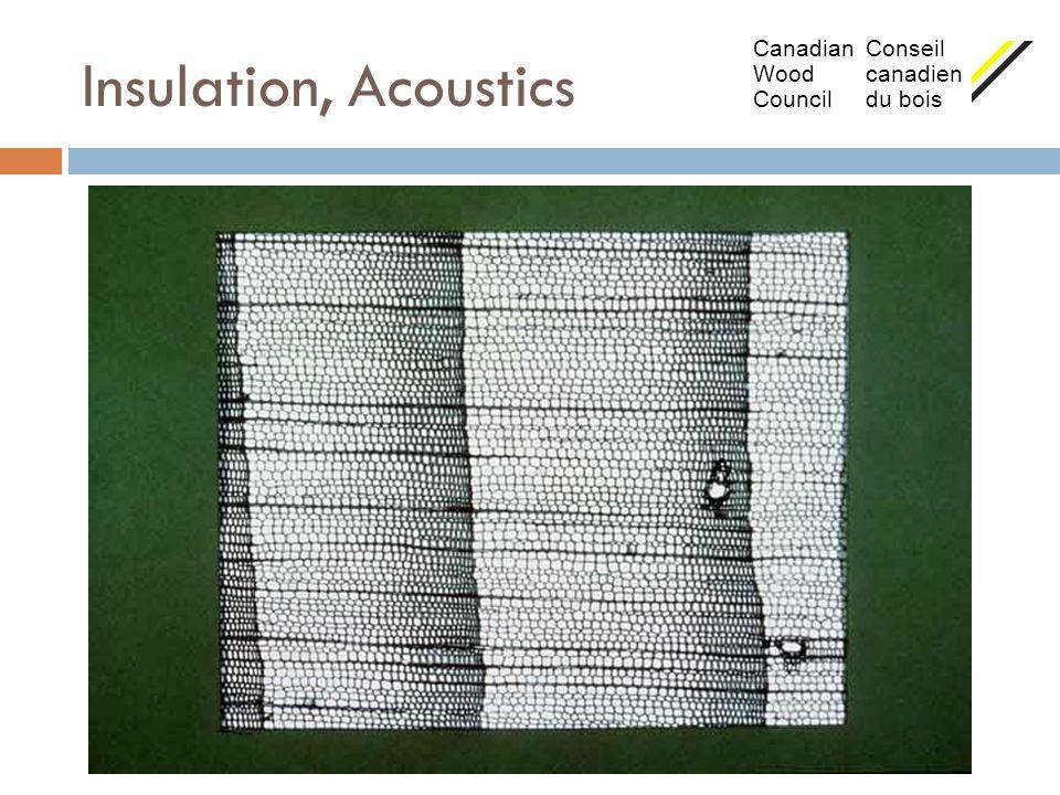 Insulation, Acoustics Canadian Conseil Wood canadien Council du bois