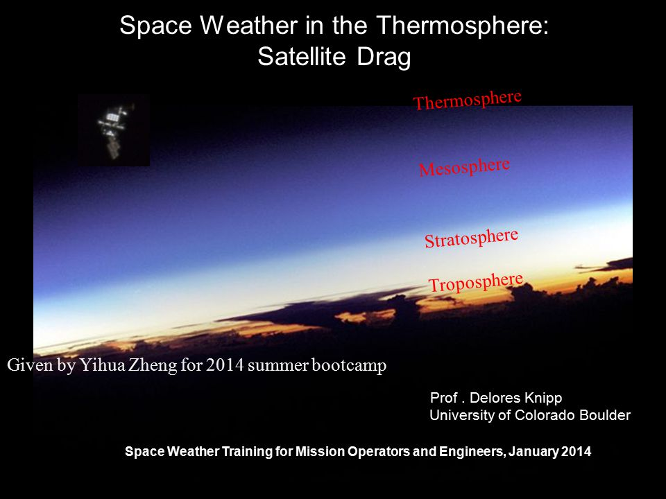 Space Weather in the Thermosphere: Satellite Drag Motivation: Track and identify active payloads and debris Collision avoidance and re-entry prediction Attitude Dynamics Constellation control Drag Make-Up maneuvers to keep satellite in control box Delayed acquisition of SATCOM links for commanding /data transmission Mission design and lifetime Study the atmosphere's density (and temperature) profiles