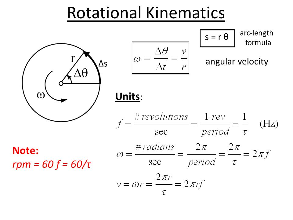 s = r θ arc-length formula Δs angular velocity Units : Note: rpm = 60 f = 60/τ Rotational Kinematics