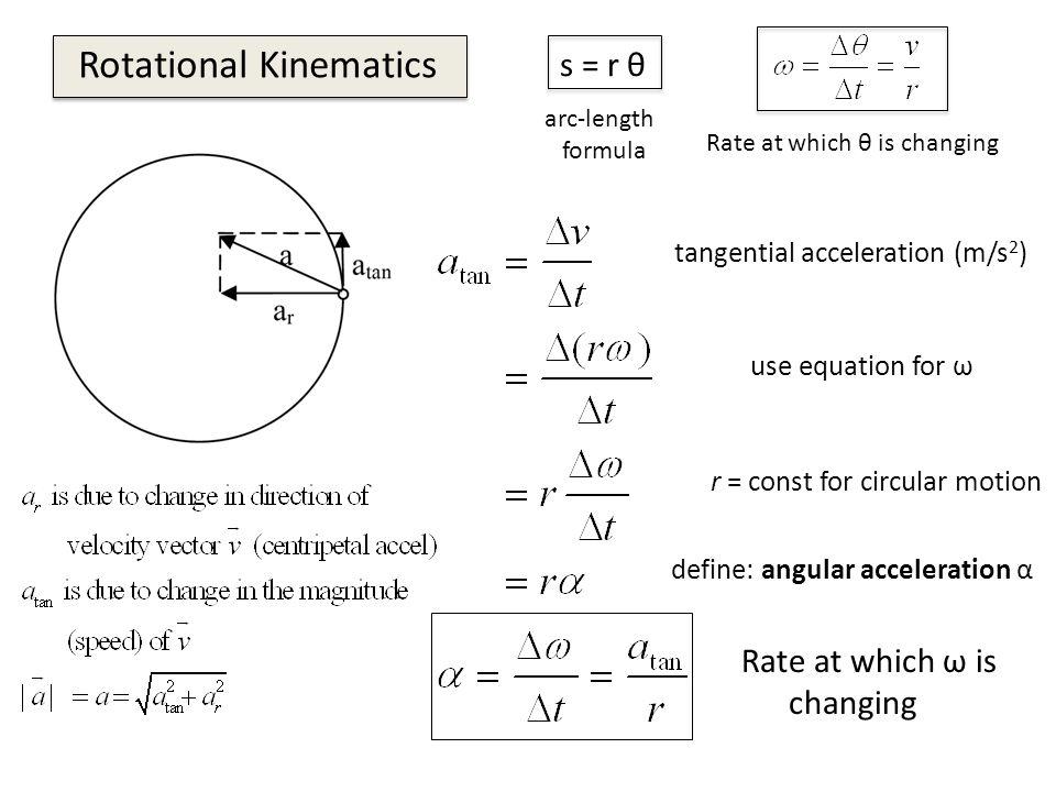 s = r θ arc-length formula Δs Rate at which θ is changing tangential acceleration (m/s 2 ) use equation for ω r = const for circular motion define: angular acceleration α Rate at which ω is changing