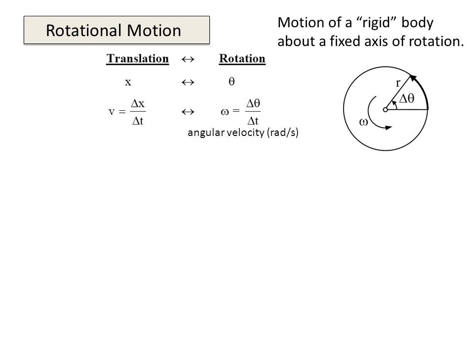 Rotational Motion angular velocity (rad/s) Motion of a rigid body about a fixed axis of rotation.