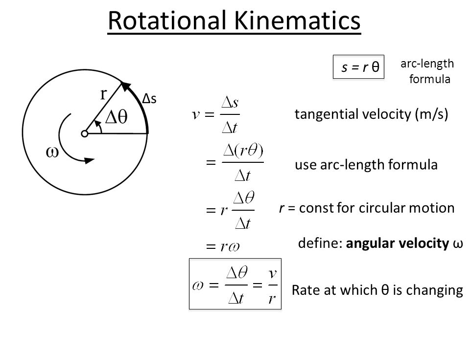 s = r θ tangential velocity (m/s) arc-length formula use arc-length formula r = const for circular motion define: angular velocity ω Δs Rate at which θ is changing Rotational Kinematics
