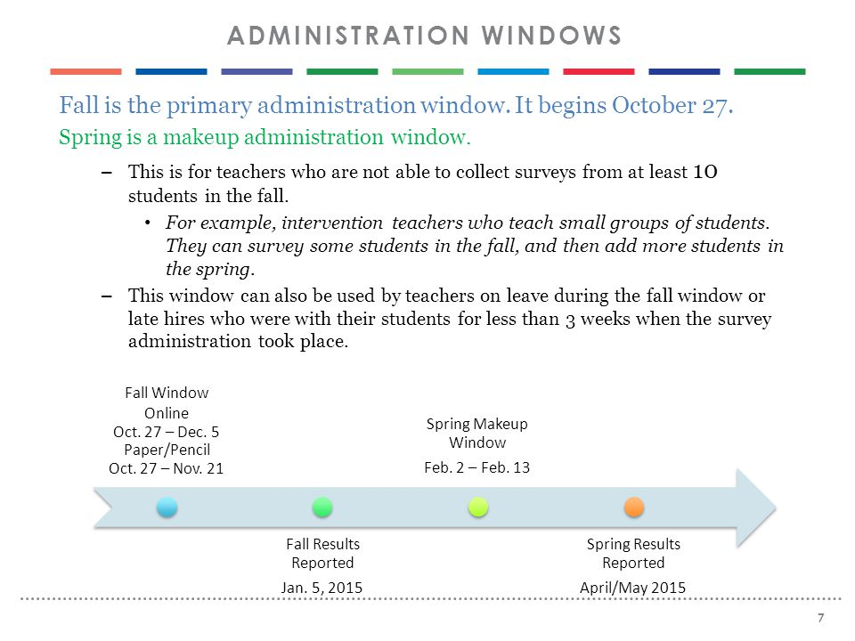 Fall is the primary administration window. It begins October 27.