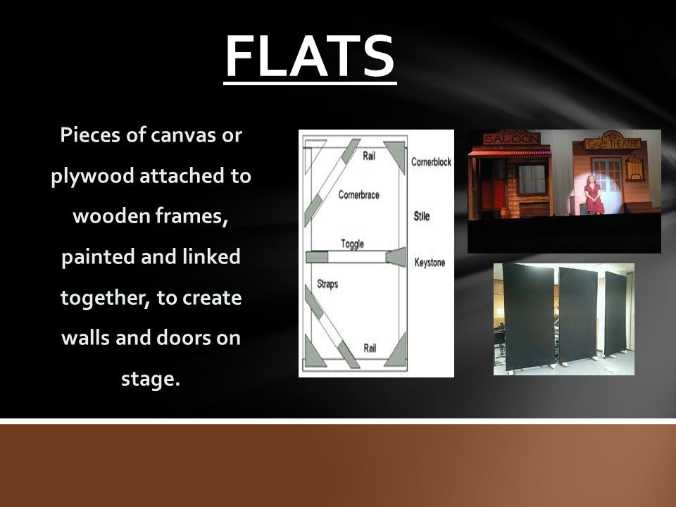 FLATS Pieces of canvas or plywood attached to wooden frames, painted and linked together, to create walls and doors on stage.