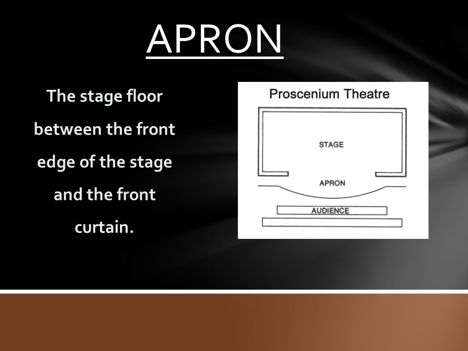 CROSS When an actor moves from one side of the stage to another.