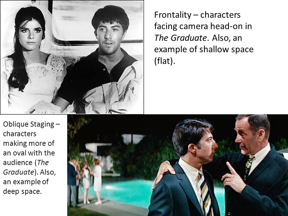 Oblique Staging – characters making more of an oval with the audience (The Graduate).