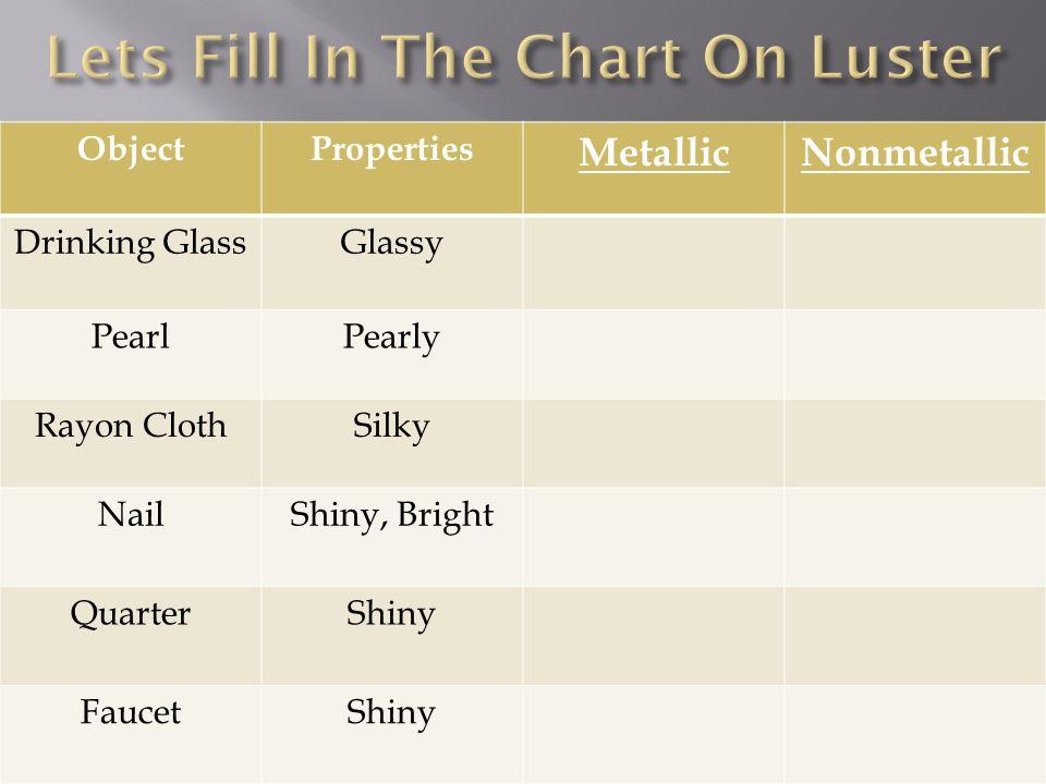 ObjectProperties MetallicNonmetallic Drinking GlassGlassy PearlPearly Rayon ClothSilky NailShiny, Bright QuarterShiny FaucetShiny