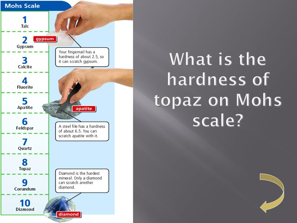 What is the hardness of topaz on Mohs scale?