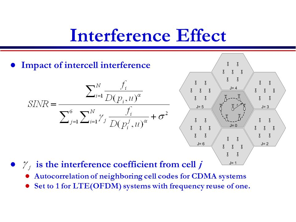 Interference Effect Impact of intercell interference is the interference coefficient from cell j Autocorrelation of neighboring cell codes for CDMA systems Set to 1 for LTE(OFDM) systems with frequency reuse of one.