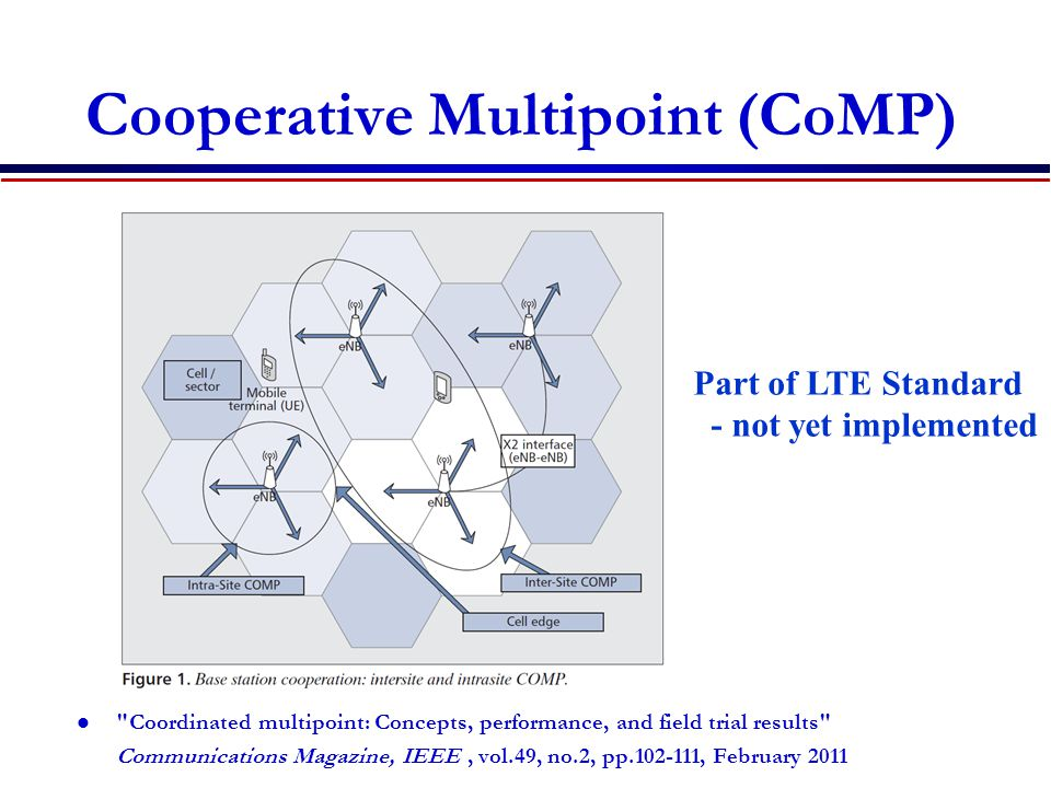 Cooperative Multipoint (CoMP) Coordinated multipoint: Concepts, performance, and field trial results Communications Magazine, IEEE, vol.49, no.2, pp.102-111, February 2011 Part of LTE Standard - not yet implemented