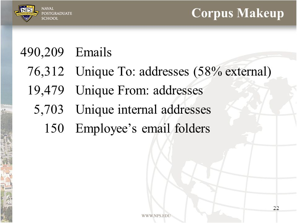 Corpus Makeup 490,209Emails 76,312Unique To: addresses (58% external) 19,479Unique From: addresses 5,703Unique internal addresses 150Employee's email folders 22