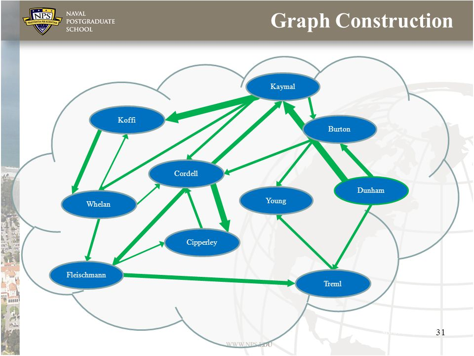 Graph Construction Koffi Cordell Treml Whelan Cipperley Fleischmann Young Kaymal Dunham Burton 31