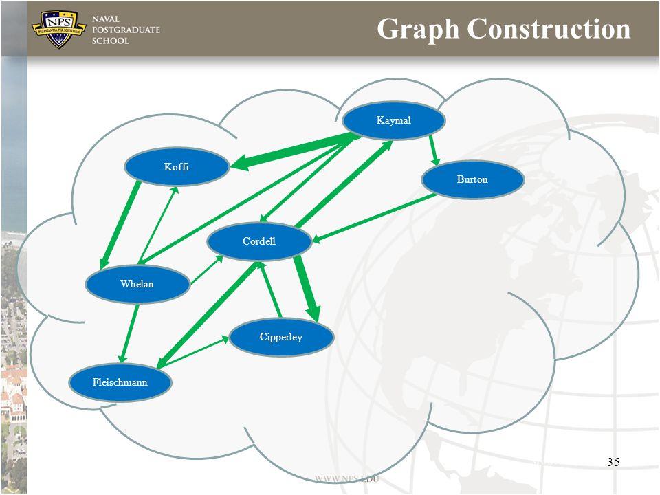 Graph Construction Koffi Cordell Whelan Cipperley Fleischmann Kaymal Burton 35
