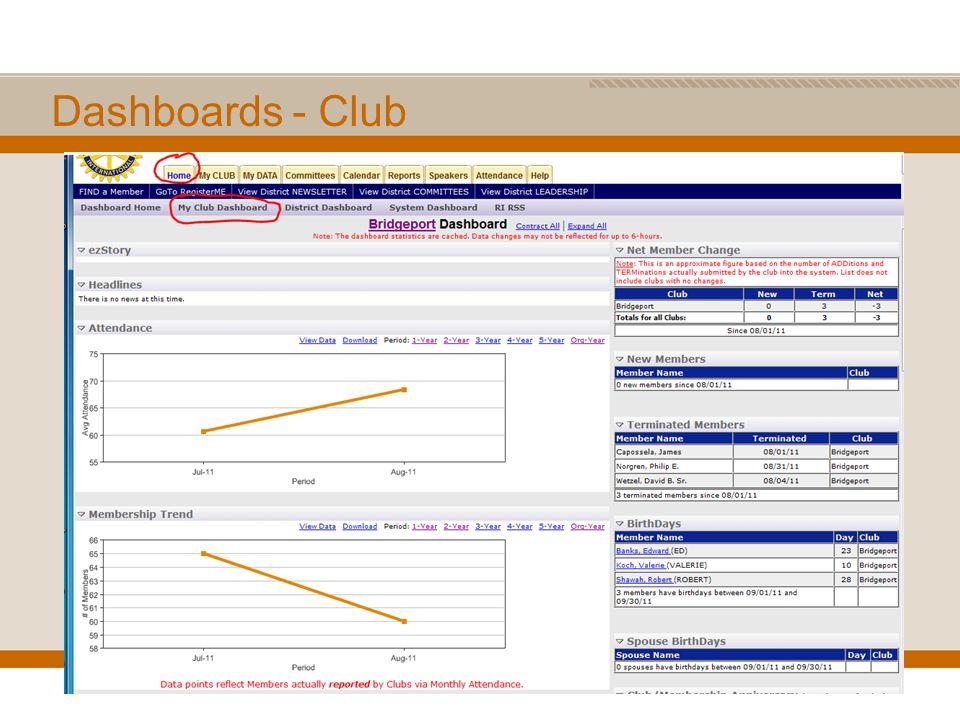 Dashboards - Club