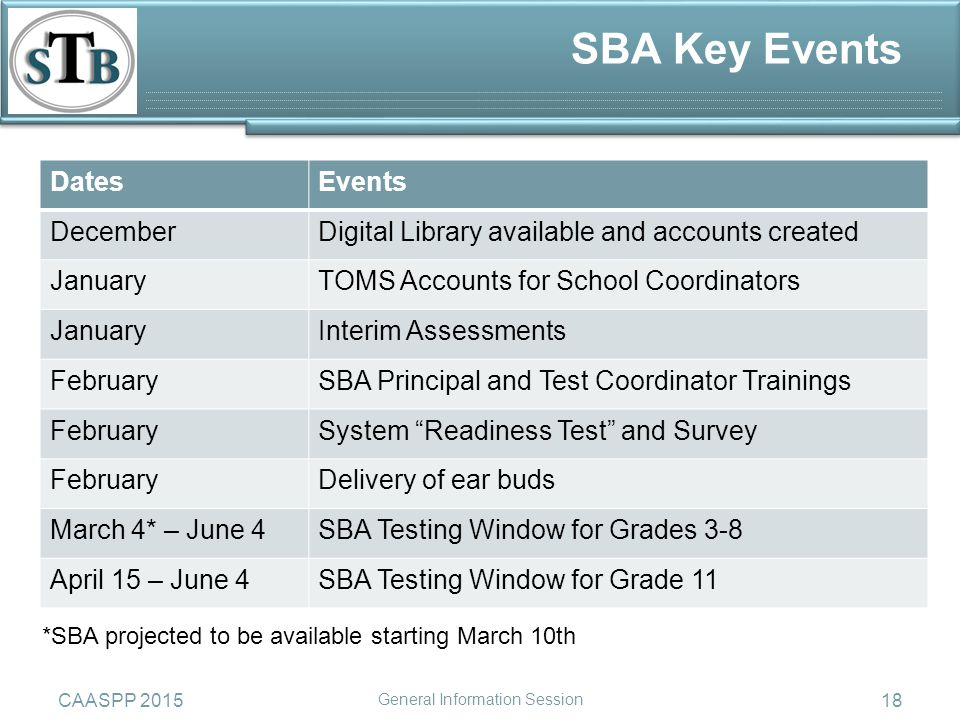 DatesEvents DecemberDigital Library available and accounts created JanuaryTOMS Accounts for School Coordinators JanuaryInterim Assessments FebruarySBA Principal and Test Coordinator Trainings FebruarySystem Readiness Test and Survey FebruaryDelivery of ear buds March 4* – June 4SBA Testing Window for Grades 3-8 April 15 – June 4SBA Testing Window for Grade 11 General Information Session 18 *SBA projected to be available starting March 10th SBA Key Events CAASPP 2015