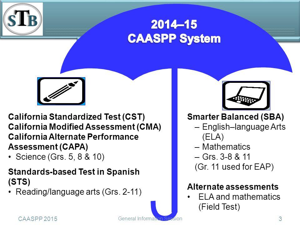 Smarter Balanced (SBA) –English–language Arts (ELA) –Mathematics –Grs.