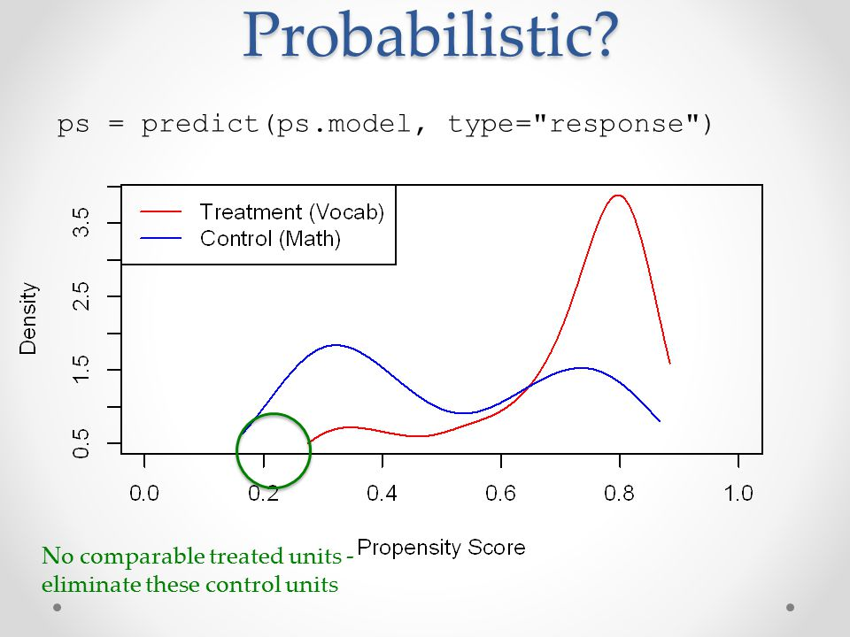 Propensity Scores ps = predict(ps.model, type= response )
