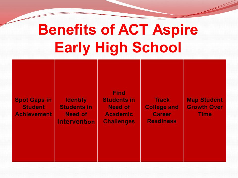 Benefits of ACT Aspire Early High School Spot Gaps in Student Achievement Identify Students in Need of Intervent ion Find Students in Need of Academic Challenges Track College and Career Readiness Map Student Growth Over Time