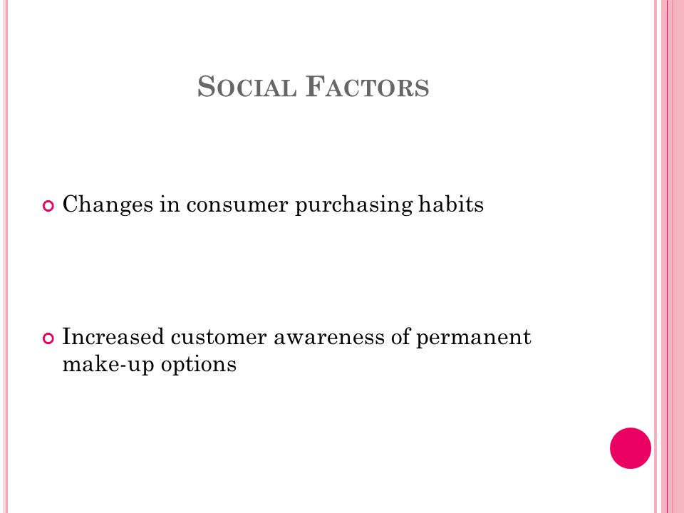 S OCIAL F ACTORS Changes in consumer purchasing habits Increased customer awareness of permanent make-up options