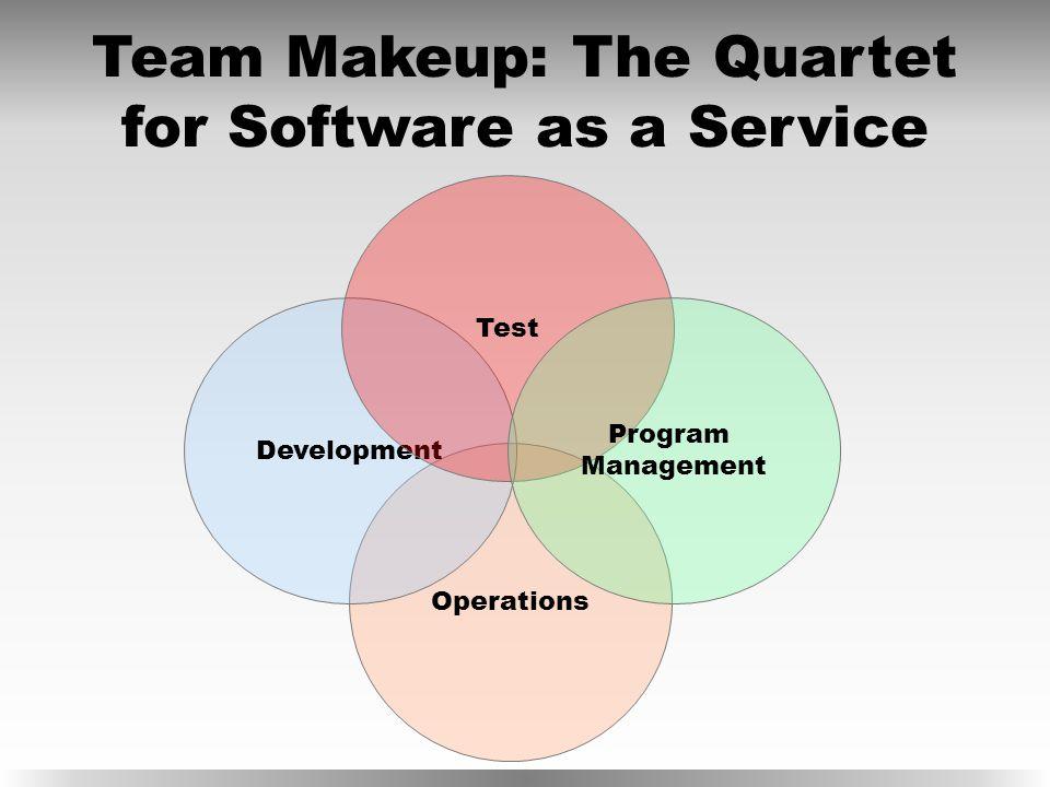 Team Makeup: The Quartet for Software as a Service Operations Development Test Program Management