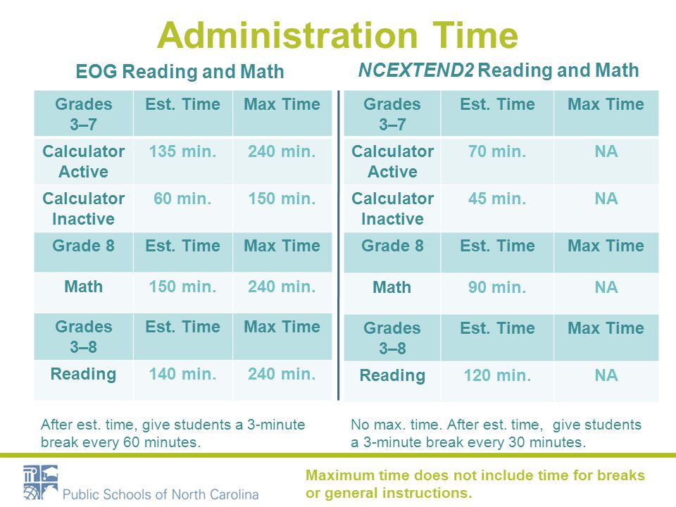 Administration Time EOG Reading and Math Grades 3–7 Est.